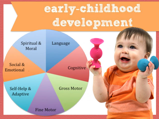 Must haves in the 7 areas of early childhood development for Motor skills development in early childhood